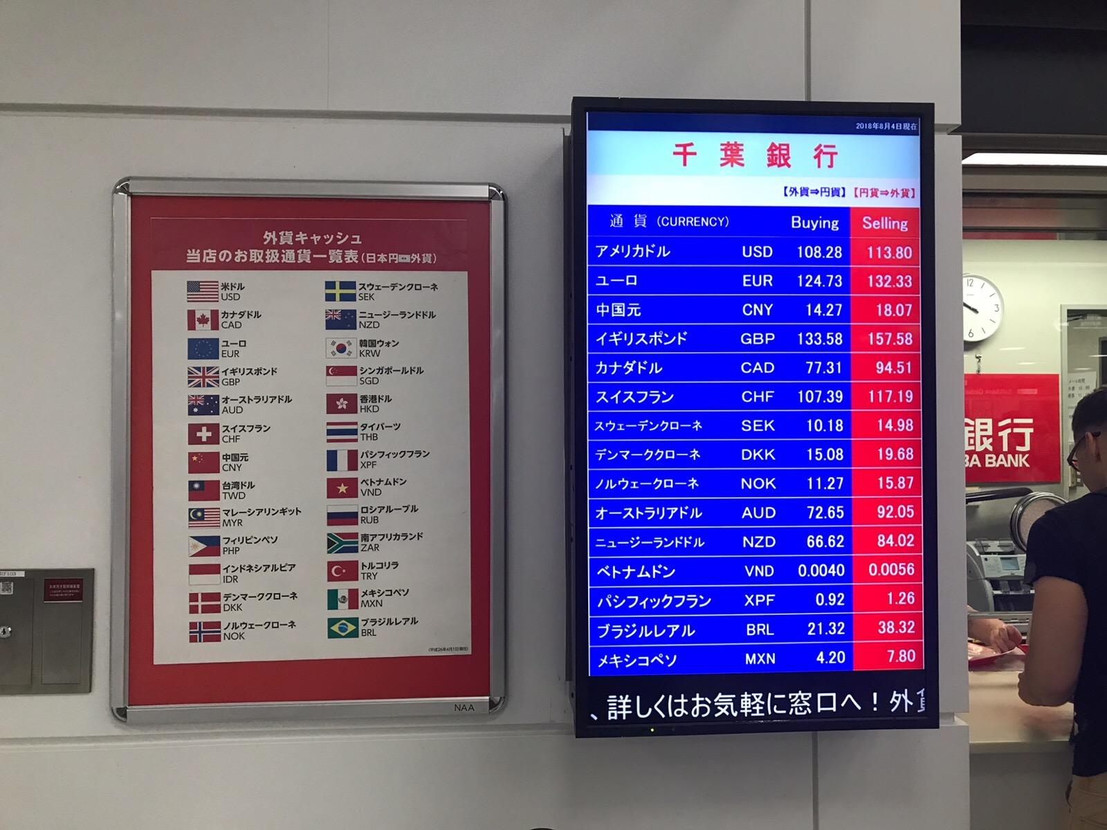 日本円からアメリカドルへの両替  どこでするのが1番いいのか?